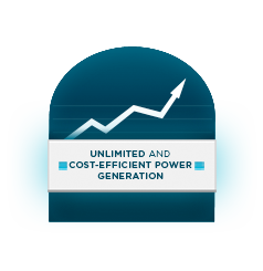 Unlimited and Cost-Efficient Power Generation