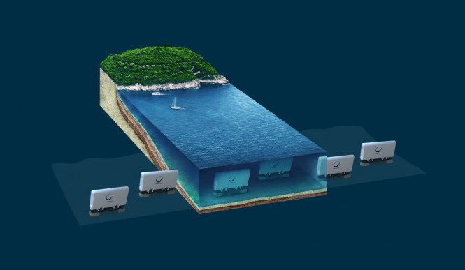 WaveRoller wave energy farm under water